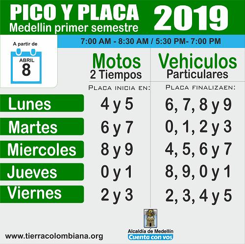 Pico y placa medellin 2019